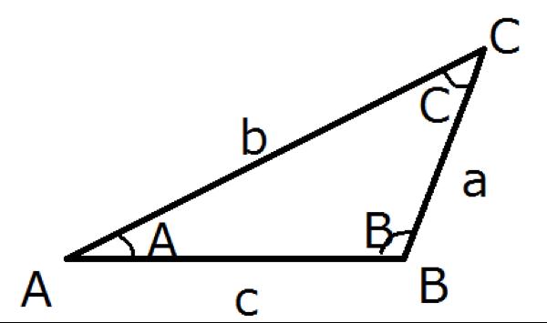 余弦定理の解説