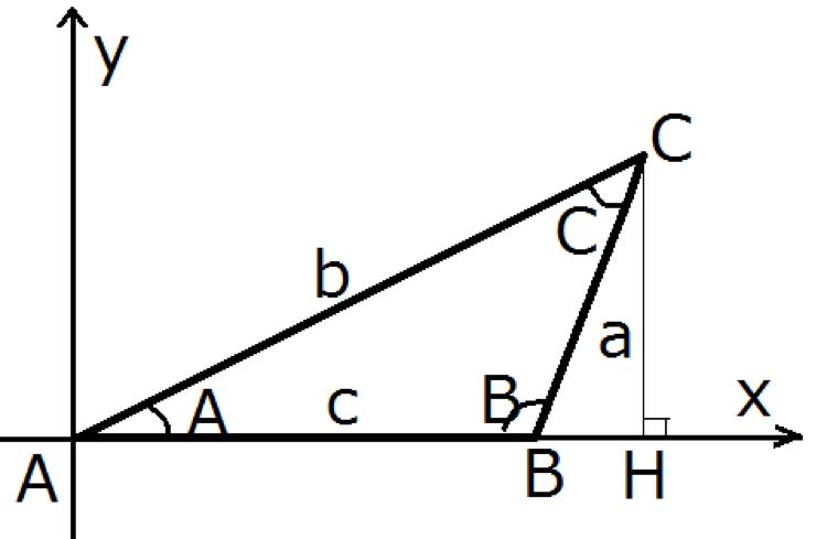 余弦定理の解説2