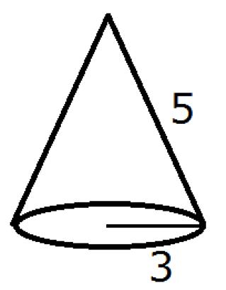 円錐の表面積の公式3
