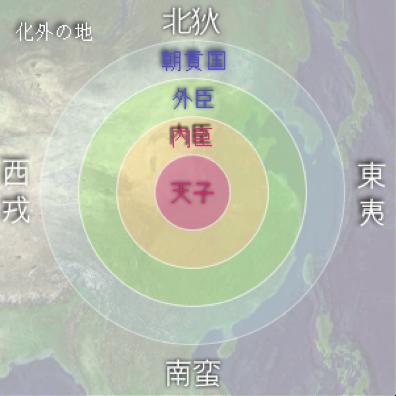 中華帝国のバックボーン